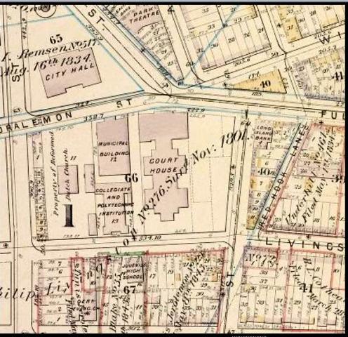Joralemon, Livingston, Court Street and Boreum Place